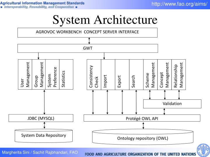 AGROVOC WORKBENCH  CONCEPT SERVER INTERFACE