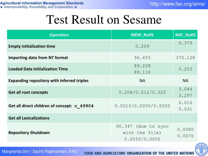 Test Result on Sesame