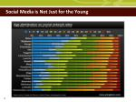 social media is not just for the young
