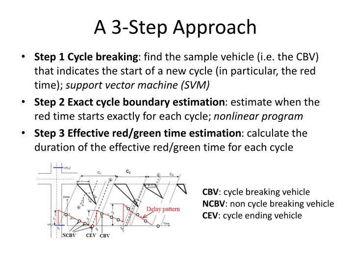A 3-Step Approach