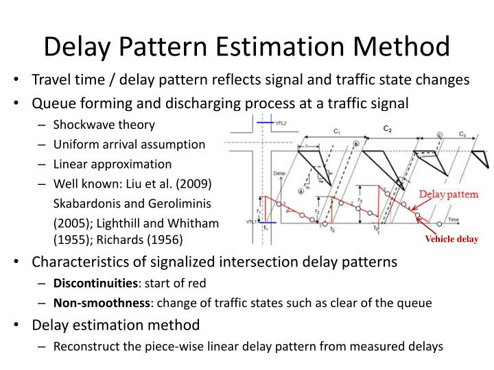 Delay Pattern Estimation Method