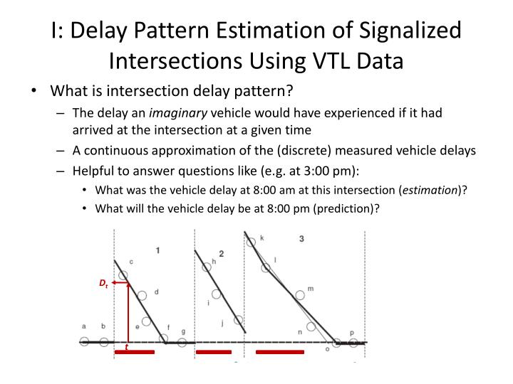I: Delay Pattern Estimation of Signalized Intersections Using VTL Data