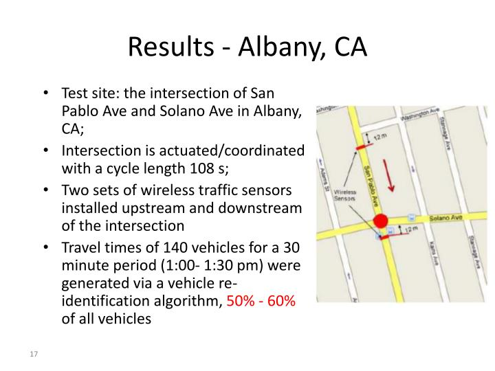 Results - Albany, CA