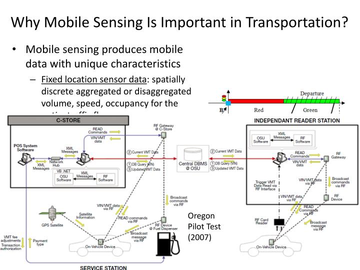 Why mobile sensing is important in transportation
