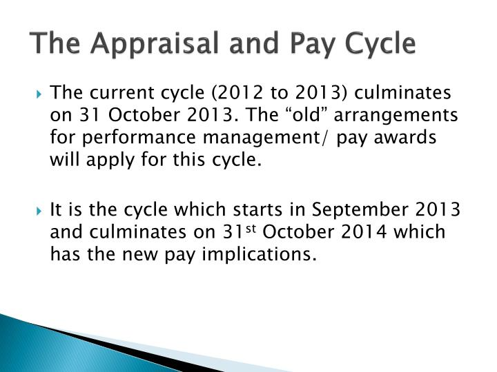 The appraisal and pay cycle