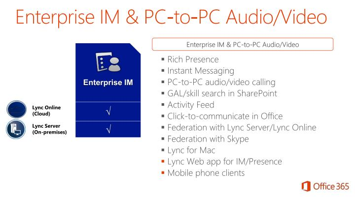 Enterprise IM & PC-to-PC Audio/Video