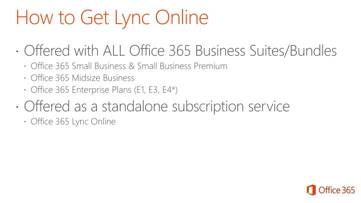 How to Get Lync Online