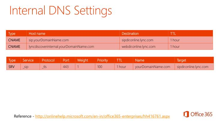 Internal DNS Settings