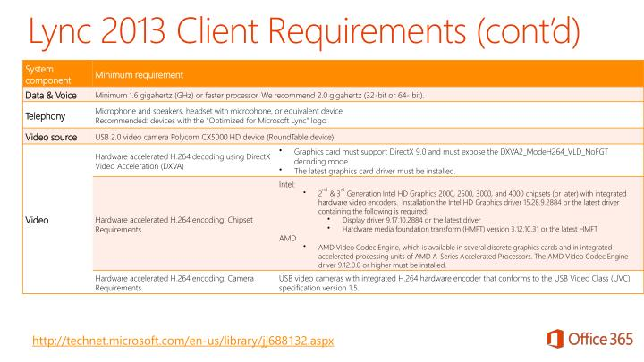 Lync 2013 Client Requirements (cont'd)