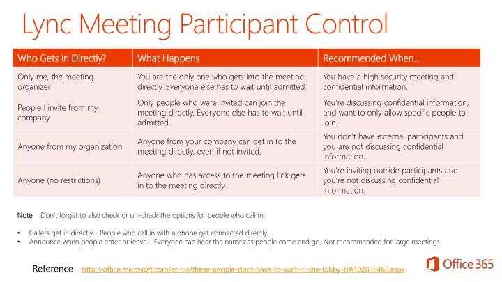 Lync Meeting Participant Control