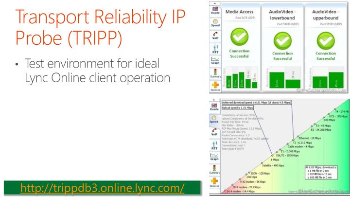Test environment for ideal Lync Online client operation