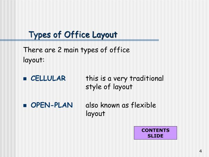Types of Office Layout