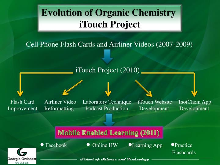 Evolution of Organic Chemistry