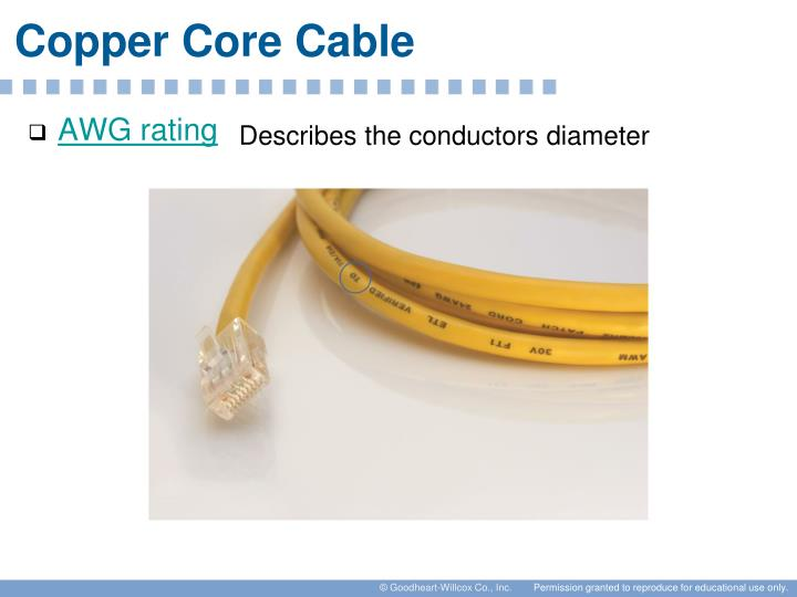 Copper Core Cable