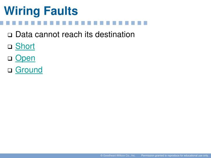 Wiring Faults