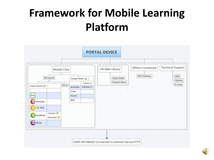 Framework for Mobile Learning Platform