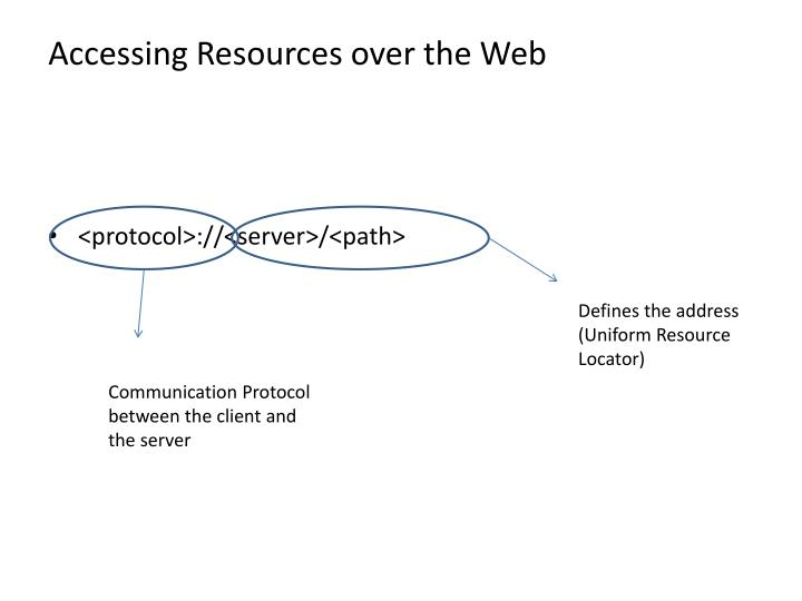Accessing Resources over the Web