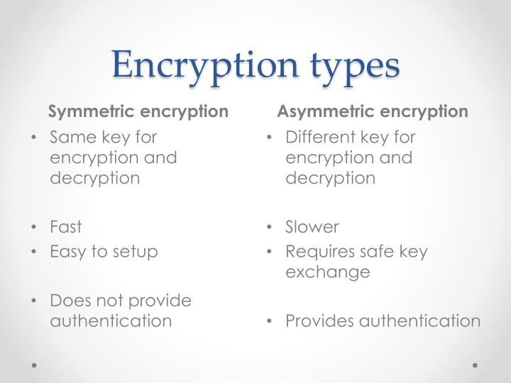 Encryption types
