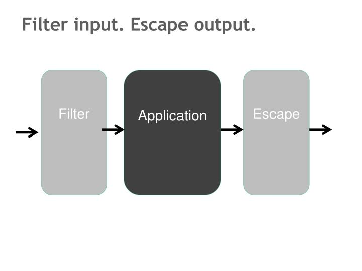 Filter input. Escape output.