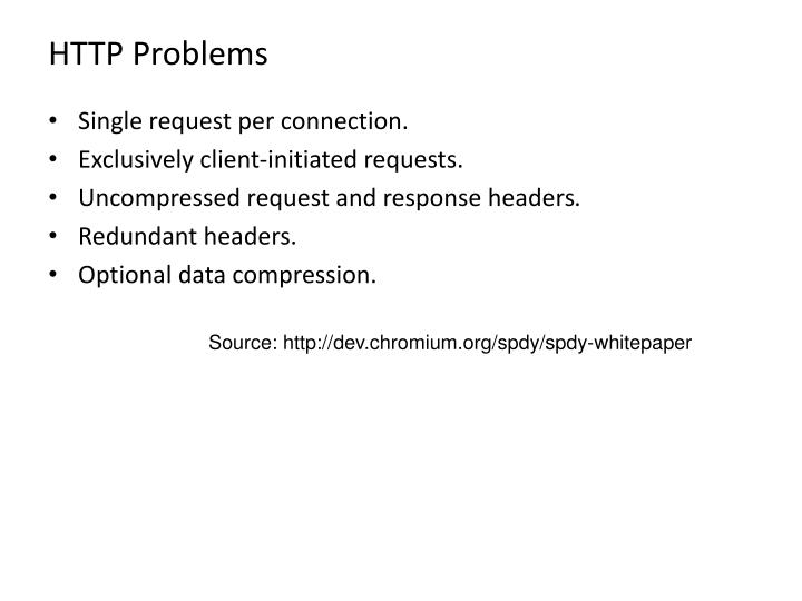 HTTP Problems