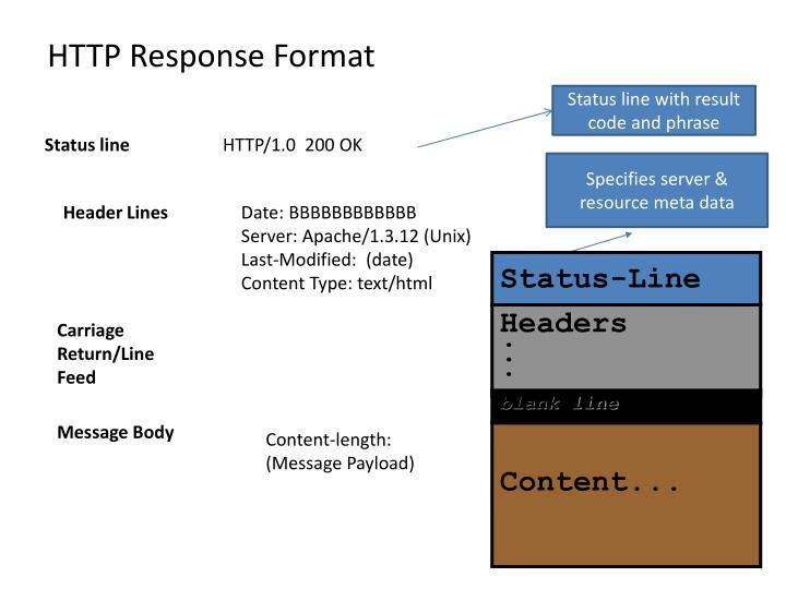 HTTP Response Format