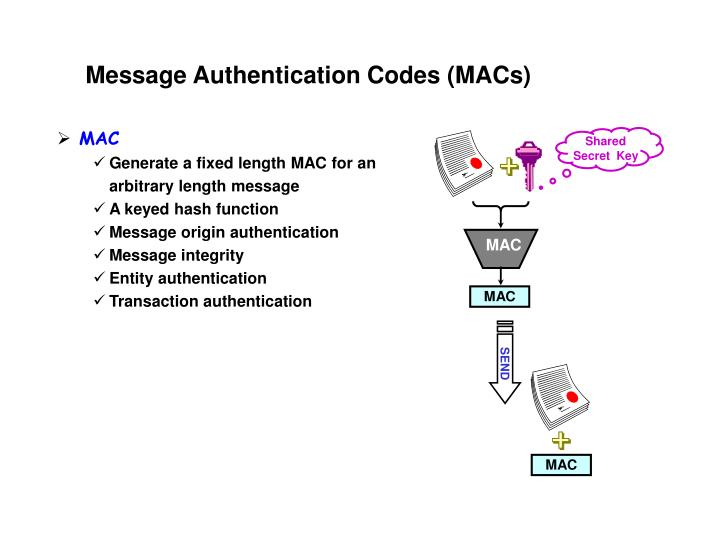 Message Authentication Codes (MACs)