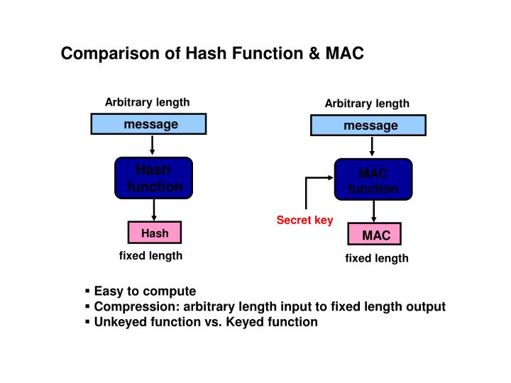 Comparison of Hash Function & MAC