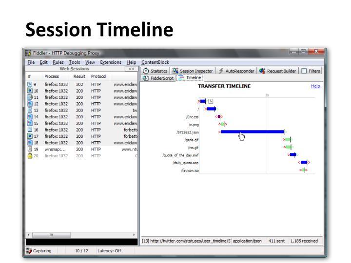 Session Timeline