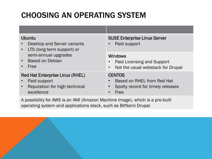 Choosing an Operating system