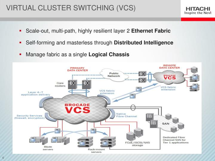 Virtual Cluster Switching (VCS)