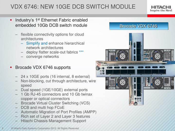 Vdx 6746 new 10ge dcb switch module