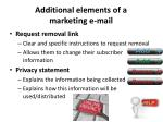 additional elements of a marketing e mail