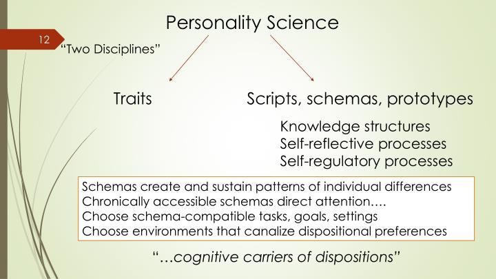 Personality Science