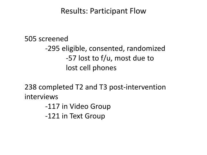 Results: Participant Flow