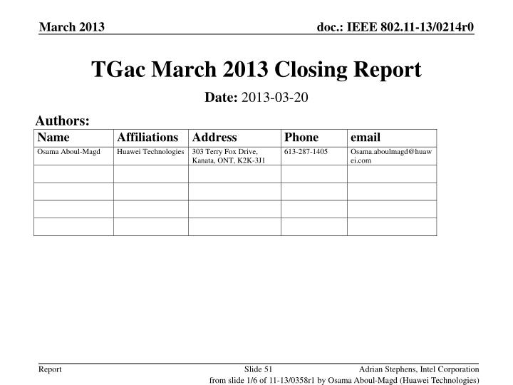 TGac March 2013 Closing Report