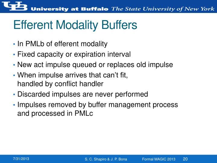 Efferent Modality Buffers