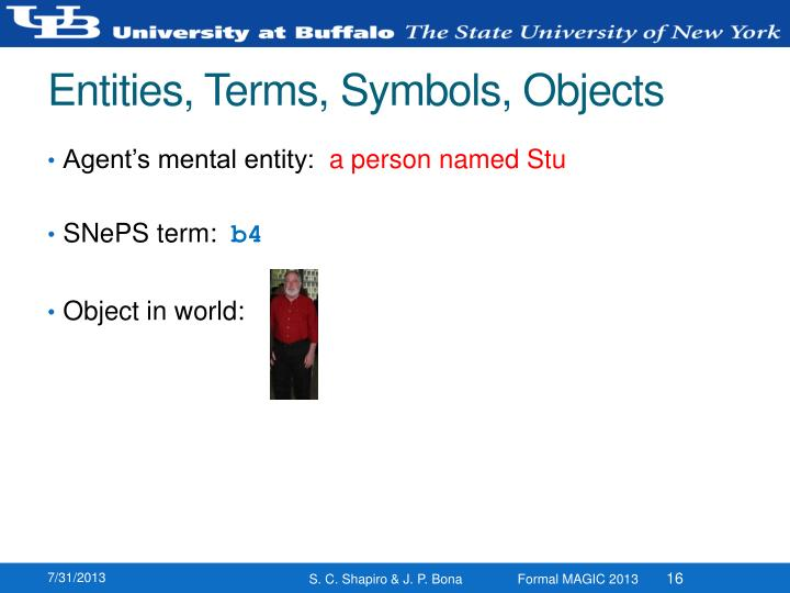 Entities, Terms, Symbols, Objects