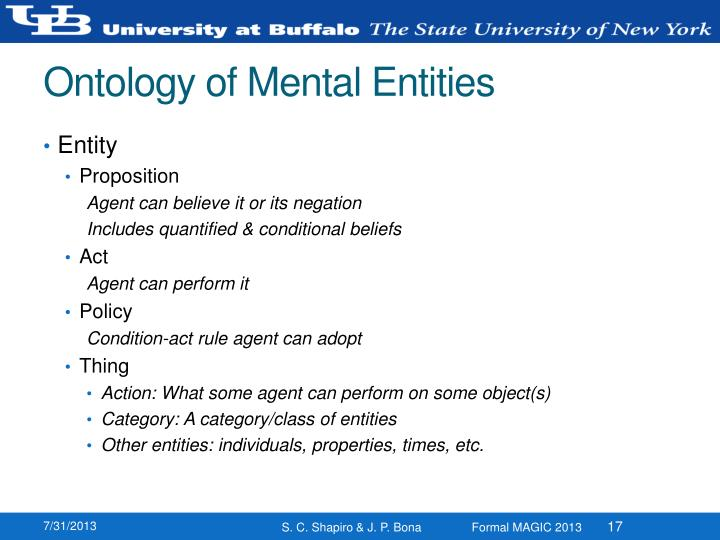 Ontology of Mental Entities