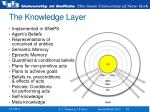 the knowledge layer