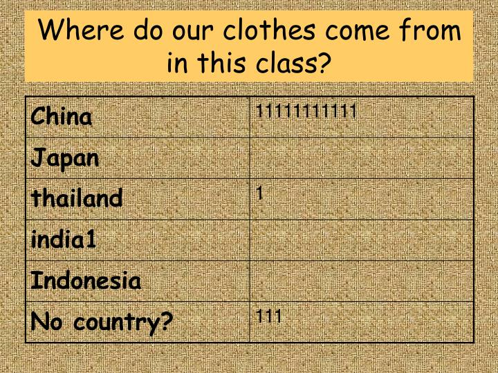 Where do our clothes come from in this class?