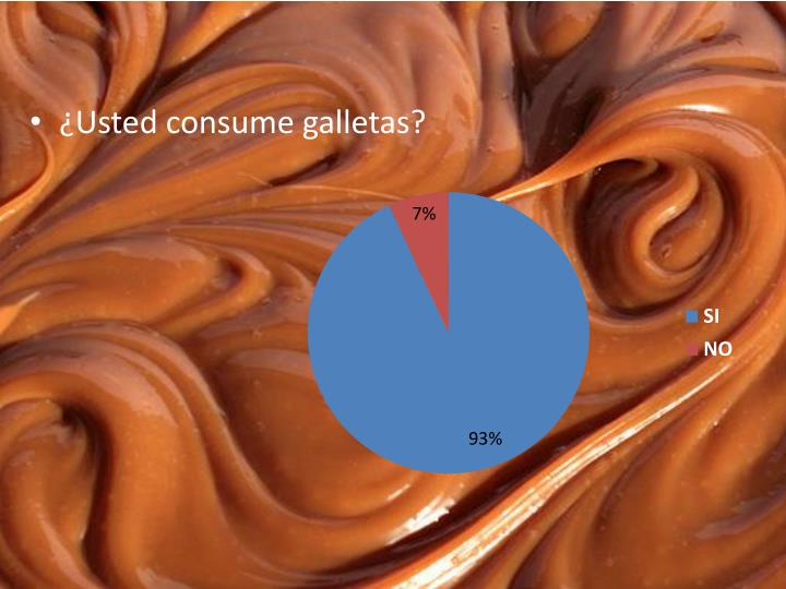 ¿Usted consume galletas?