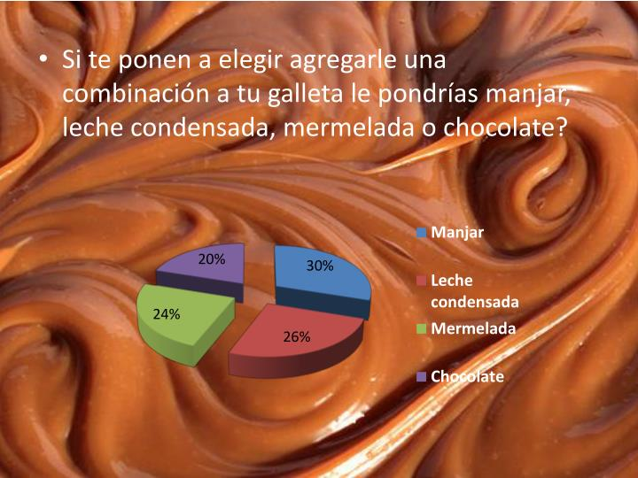 Si te ponen a elegir agregarle una combinación a tu galleta le pondrías manjar, leche condensada, mermelada o chocolate?