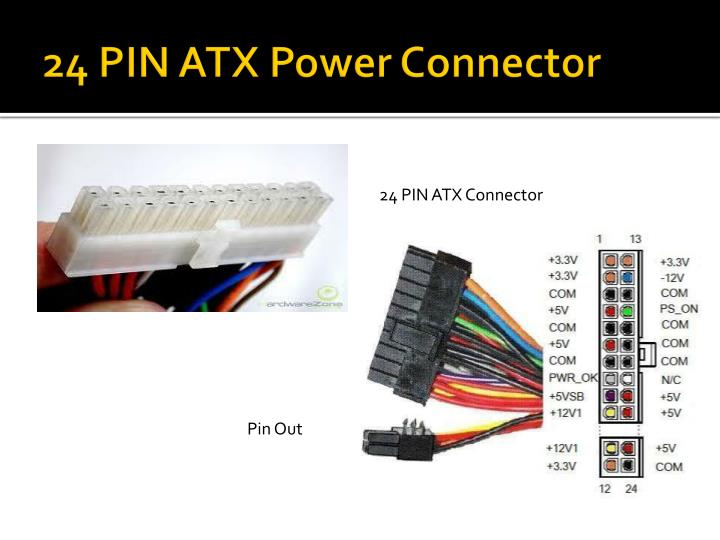 24 PIN ATX Power Connector
