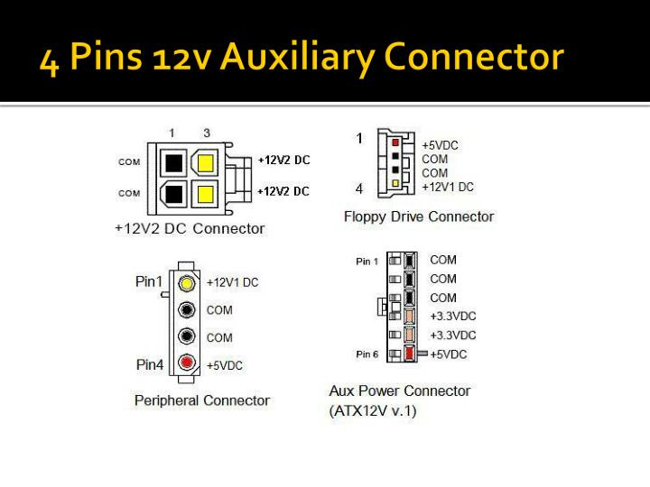 4 Pins 12v Auxiliary Connector