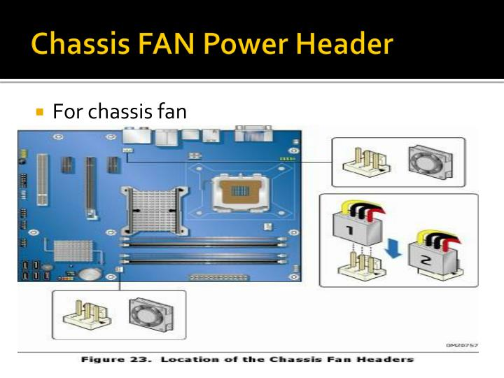 Chassis FAN Power Header