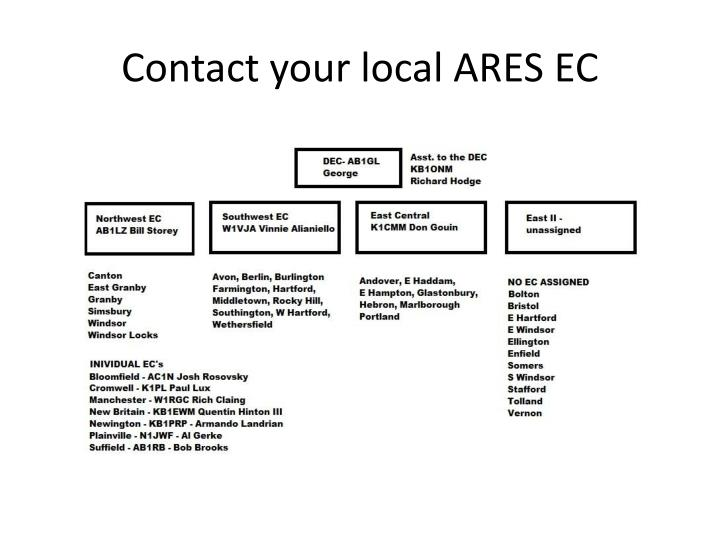 Contact your local ARES EC