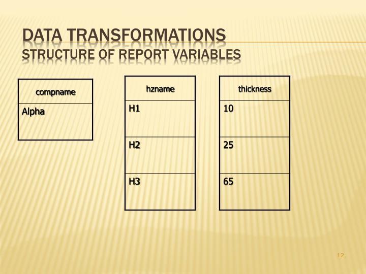 Data Transformations