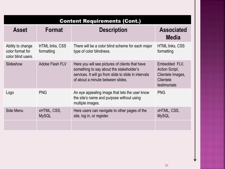 Content Requirements (Cont.)