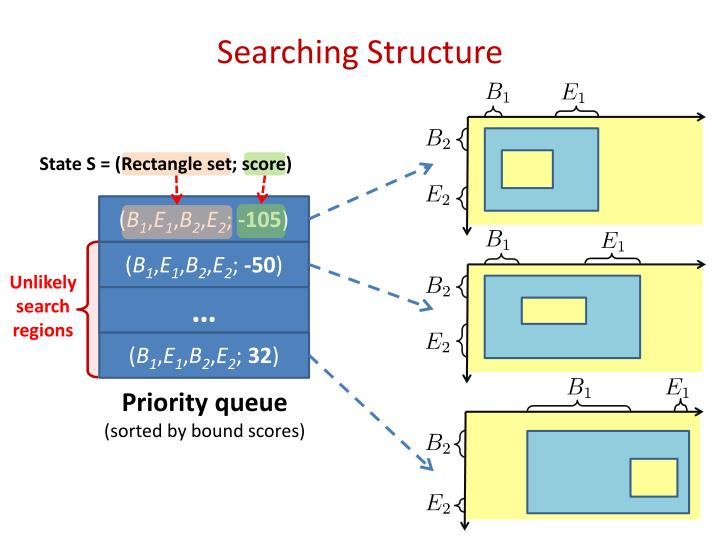 Searching Structure