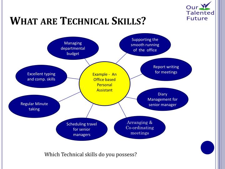 technical skills There are two kinds of skills: technical skills, and soft skills both types are essential for success technical skills your ability to accomplish specific.